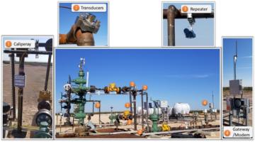 Shell Monitoring Configuration 1