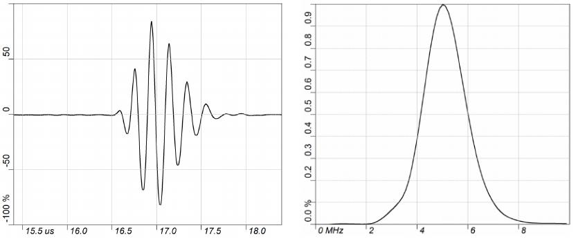 DE_Probe_Waveform